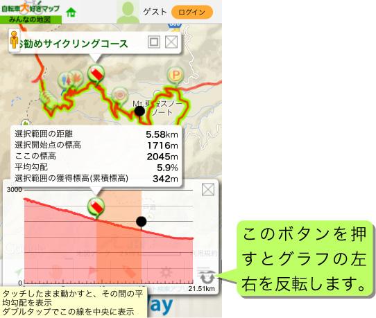 標高グラフの説明図2