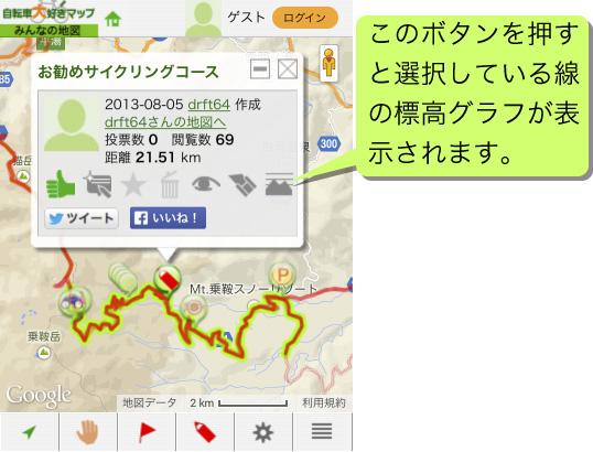 標高グラフボタン説明図