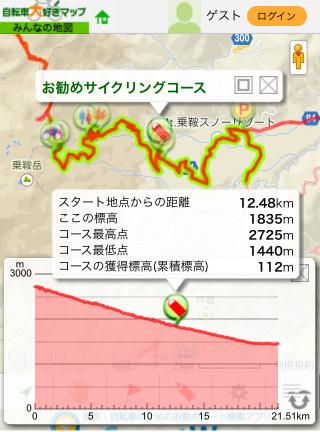 標高グラフ説明図1